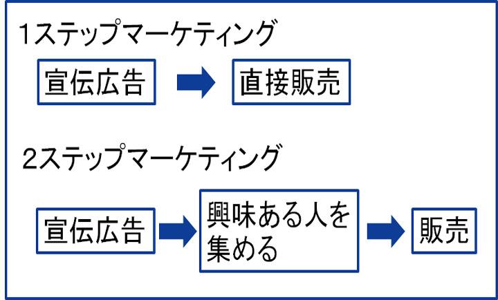 DRM_01のコピー