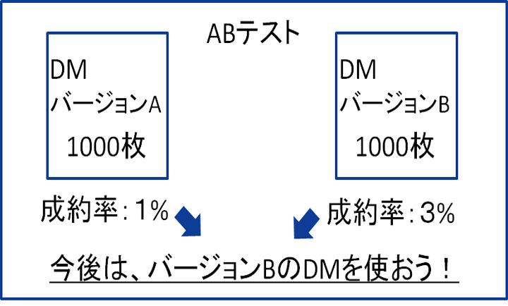 DRM_02