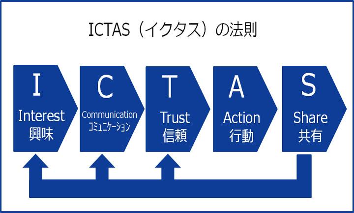 ICTAS_1